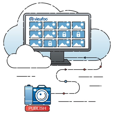 Technology Services and Tools for Photographers